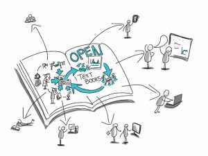 Sketch of an open book with the words 'Open Text Books' and arrow spreading out to figures of people reading and using tech