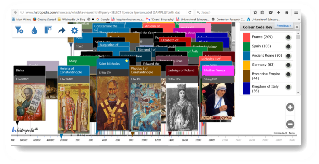Screenshot of the Histropedia Saints timeline
