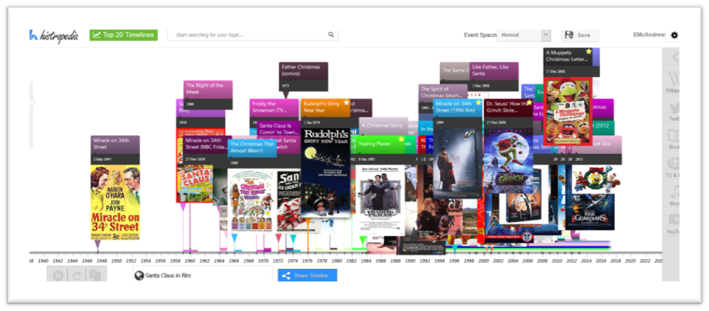 Screengrab of Histropedia timeline Santa Claus movies