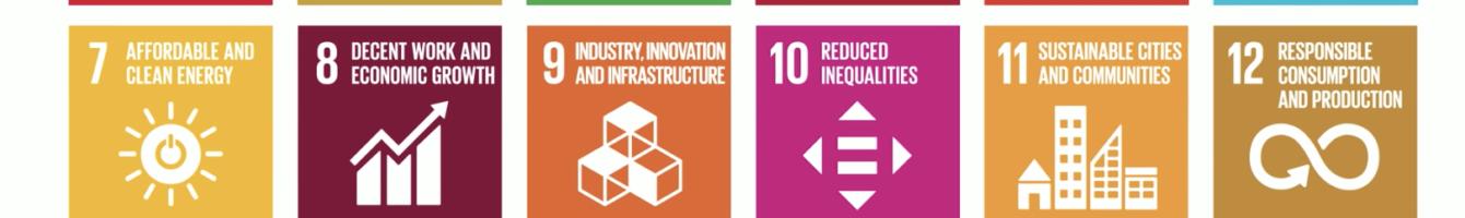 SDG tiles