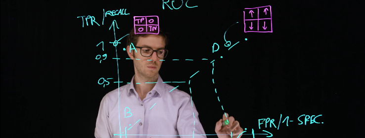 Man writing equations on a see through board